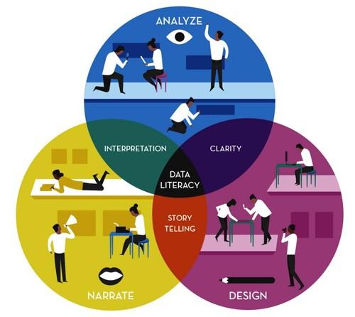 Medium_data_literacy_-_graphic_by_jehoaddan_kulakoff_-_contents_by_leslie_bradshaw